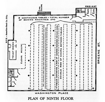 Diagram of the ninth floor of the Asch Building